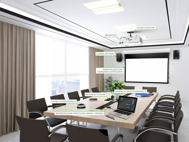 Średnia sala konferencyjna - projektor 1