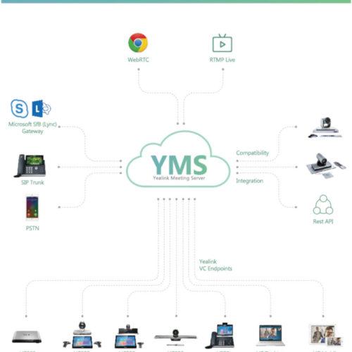 YMS dla FF Marka Własna 1