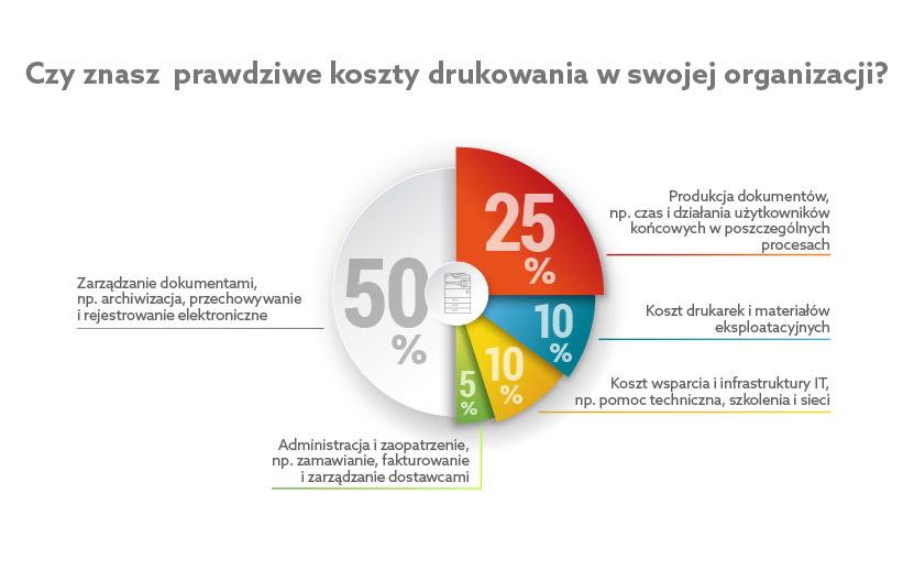 Software UNIFLOW 6